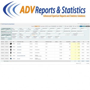ADV Products Purchased Report v3.1 [OC v1.5.x]